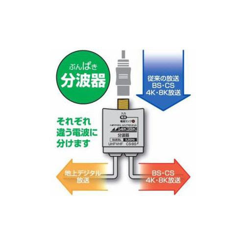 日本アンテナ RMSUES15L 4K8K放送対応 ケーブル付分波器(代引不可)