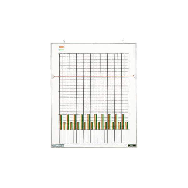 統計図表盤 No.220S