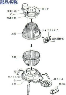 《単品》高級鋳物製「ダルマストーブNo8」 【送料無料】