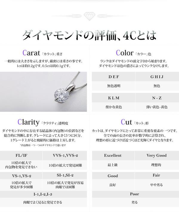 2ctエタニティダイヤモンドリング 鑑別付き 11号【ポイント10倍】