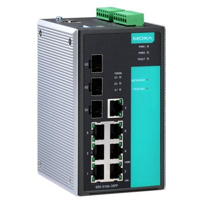 MOXA MOXA1 工業用マネージド・リダンダント・イーサネットスイッチ 7ポートRJ45/3ポートギガビットRJ45 EDS-510A-3GT(代引き不可)