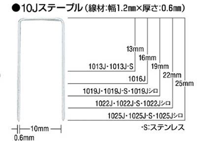 MAX ステンレスステープル 肩幅10mm 長さ25mm 5000本入り【1025J-S】(土木作業・大工用品・釘打機)【S1】