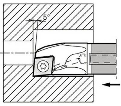 最高級 京セラ 内径加工用ホルダ 【E10N-SWUBR08-12A-2/3】(旋削・フライス加工工具・ホルダー):リコメン堂-DIY・工具