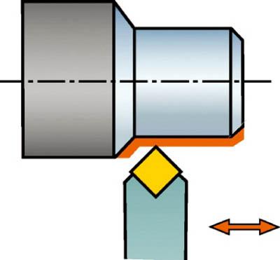 サンドビック コロターンRC ネガチップ用シャンクバイト【DSDNN 2525M 12】(旋削・フライス加工工具・ホルダー)