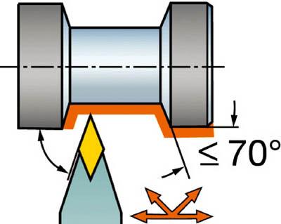 サンドビック コロターン107 ポジチップ用シャンクバイト【SVVBN 2020K 16】(旋削・フライス加工工具・ホルダー)