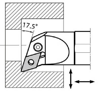京セラ 内径加工用ホルダ【S25R-PDUNR15-32】(旋削・フライス加工工具・ホルダー)【S1】