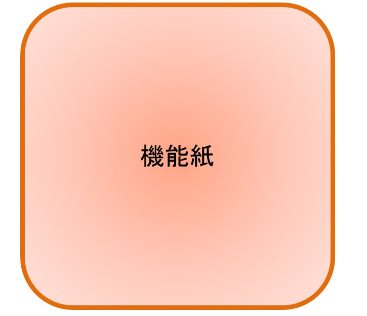 ラミフリー(両面) A4(500枚パック 1枚あたり97円)(代引不可)【送料無料】