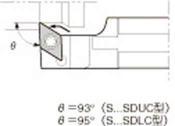 京セラ スモールツール用ホルダ 【S20G-SDLCL11】(旋削・フライス加工工具・ホルダー)