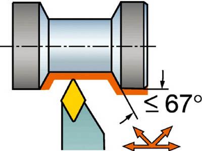 サンドビック コロターンRC ネガチップ用シャンクバイト【DVVNN 2525M 16】(旋削・フライス加工工具・ホルダー)