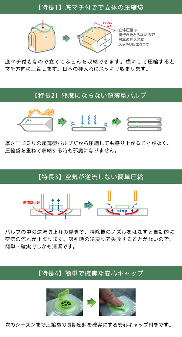 【日本製】超特大ふとん圧縮袋XL(1枚入) 品質保証書付 バルブ式・マチ付 ふとん圧縮袋 押入れ収納 ふとん収納