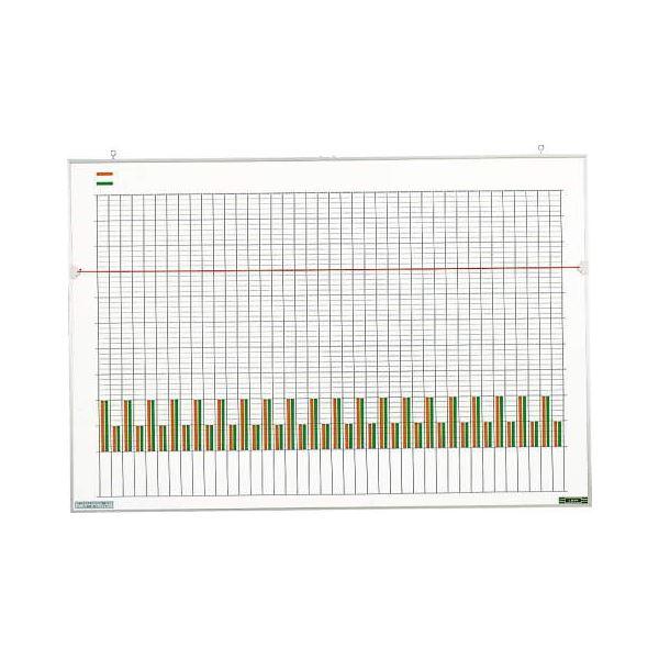 統計図表盤 No.240S
