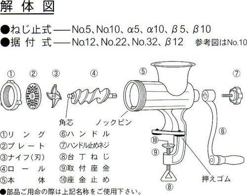 《単品》ボニー 手回し式ミートミンサーNo.32 丸型 【送料無料】