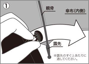 かんたん装着 傘カーテン /72点入り(代引き不可)
