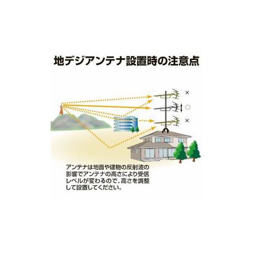 日本アンテナ AU14R UHFアンテナ 14素子 中電界用(代引不可)