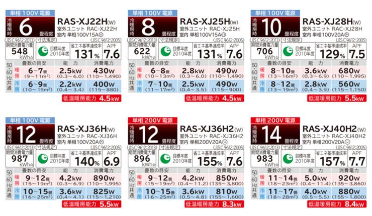 日立 エアコン 白くまくん XJシリーズ RAS-XJ63H2 おもに20畳 単相200V 【設置工事不可】(代引不可)