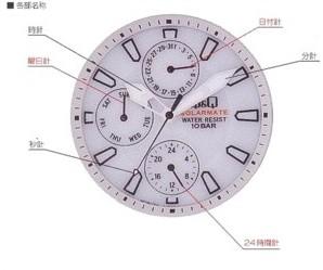 【CITIZEN】シチズン Q&Q ソーラー電源搭載マルチハンズ メンズ腕時計H014-201 /5点入り(代引き不可)