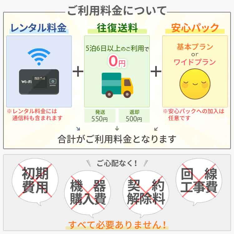 WiFiレンタルYモバイル502HW料金表