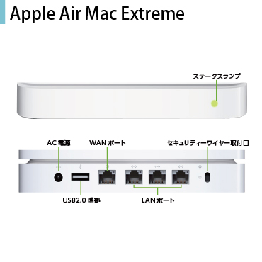 送料無料 蔵 3ヶ月保証 Apple Air ベースステーション 至上 Extreme Mac