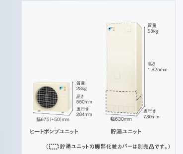 ダイキン(DAIKIN)ネオキュート 【HQR32PV】 新冷媒[R32] 家庭用ヒートポンプ給湯機 給湯専用タイプ 角型 320L