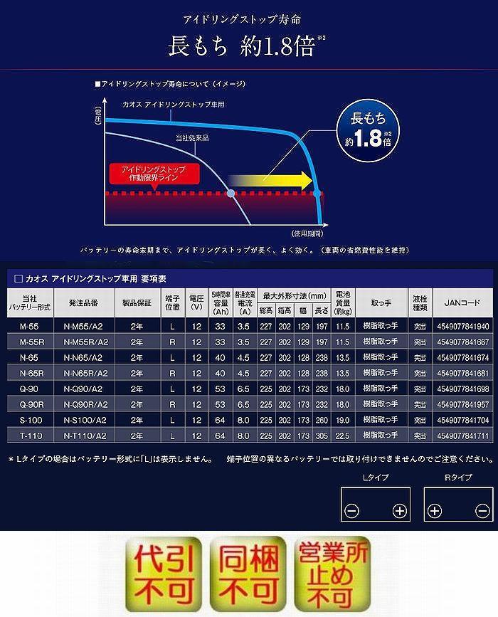 ???????[アイドリングストップ車]新車搭載バッテリーM-42対応]Panasonic【Caos】??????(アイドリングストップ車対応品)N-M55-A2◆商品