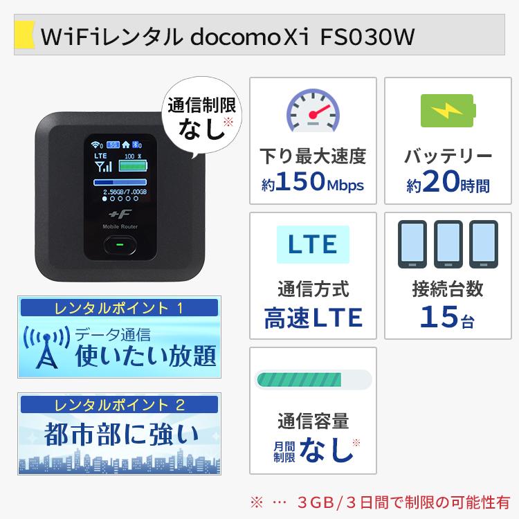 WiFi レンタル 無制限 30日 プラン「 ドコモ Xi WiFi レンタル 無制限 」1日レンタル料 200円 最大速度 下り 150M [サイズ:約74(W)×74(H)×17.3(D)mm WiFi端末:富士ソフト FS030W ] ポケットwifi レンタル国内 専用