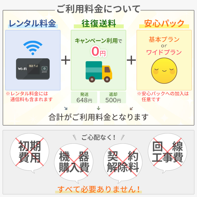 WiFi rental 1 Day plan one day per rental fee 400 Yen [domestic lowest price, customer satisfaction No.1 moved to deliver business / domestic travel / move to best ★ Y!mobile way mobile (formerly eMobile) GL06P ★ wifi rental day recipient-friendly!