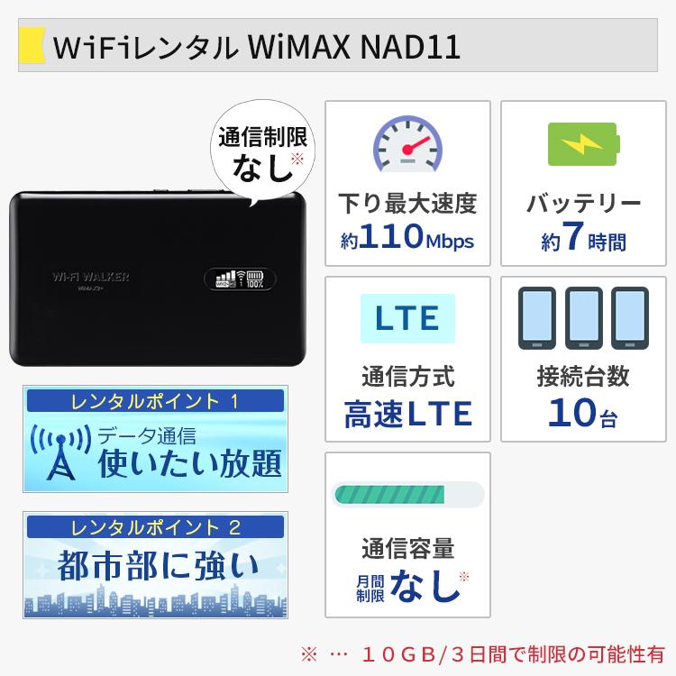 <往復> wifi レンタル 無制限 1日 WiMAX 2+ ポケットwifi NAD11 Pocket WiFi 1日 レンタルwifi ルーター wi-fi 中継器 国内 専用 wifiレンタル wiーfi ポケットWiFi ポケットWi-Fi 旅行 出張 入院 一時帰国 引っ越し ワイマックス あす楽 空港 受取
