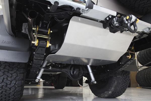 MOTORAGEランドクルーザー70系(再販車)型式/GRJ76.79Kタンクガード