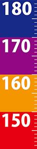 防犯対策などに 身長計ステッカー 100mmx400mm 床から140cmの所に貼ってください。