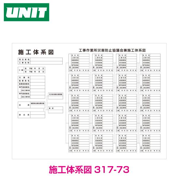 【送料無料】施工体系図 水性ペン・消し具付(屋内用) 317-73