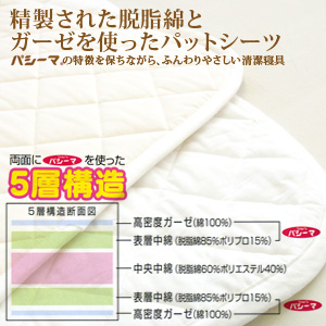 Pad sheet DWL double size 05P13oct13_b with サニセーフ floor
