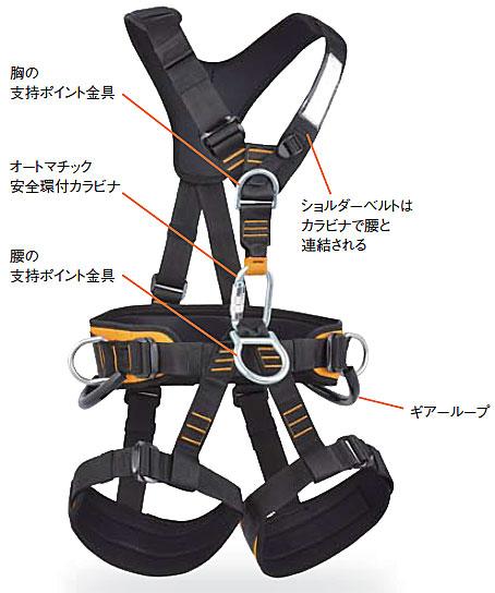 ●ロックエンパイアー・スキルユニ XS-Mサイズ(フルボディ型)(RE550001)
