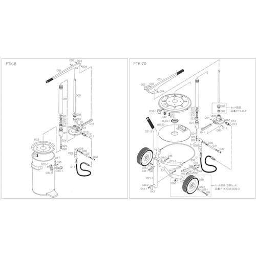 トラスコ中山 グリス注入器 TRUSCO FTK8 セール品 4148762 〔品番:FTK-008〕 ポンプベース 売り込み 70共用
