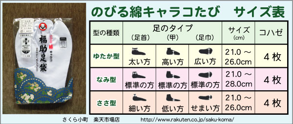 Fukusuke tabi ( 4 Chase )