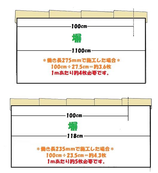 セレ・ナザレ型(とめ瓦大)洋風塀瓦「セレ」シリーズ