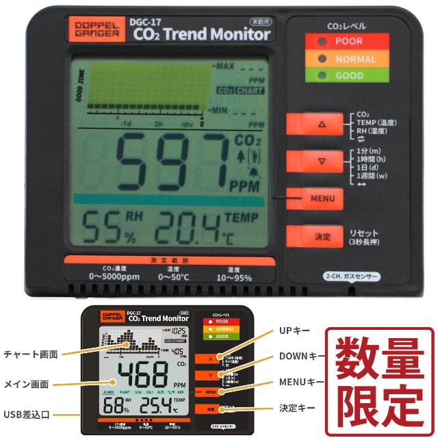 COXFOX 二酸化炭素濃度トレンドモニター GDC-17 | 二酸化炭素を見える化 | 液晶デジタルグラフ表示