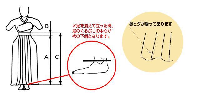 在為夏天射箭 hidastetch 號 20 回號 26 ◆ 02P04Jul15 袴