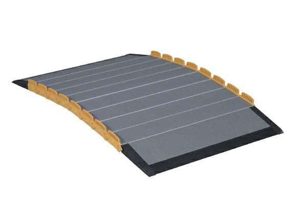 新登場 巻き取ることができるのでコンパクトに収納が可能 直送商品 シコク 段ない ス 長さ140cm 630-140 ロールタイプ
