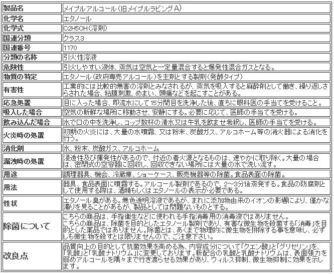 【楽天市場】【除菌消臭スプレー】AX-01 大容量  …