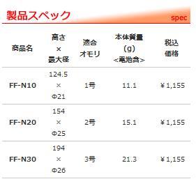 富士光探测器 (富士岐) 高亮度电子起重 FF N30