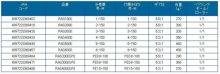 有滨田商行旋压绕线机局旋转RAS4000 4-150M线