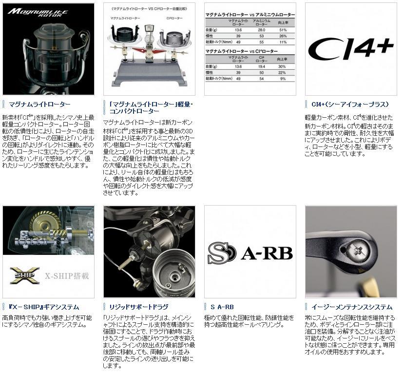 (禧玛诺) 禧玛诺纺车轮擅长 CI 4 + [EXSENCE CI 4 +] C3000HGM