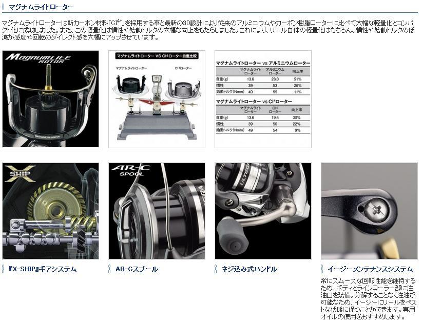 Shimano (SHIMANO) spinning reel ULTEGRA [ULTEGRA] C2000HGS