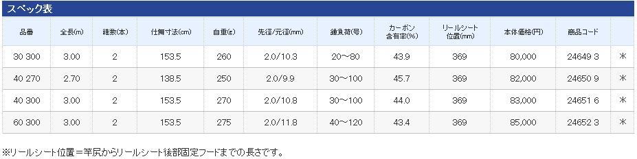 禧玛诺 (SHIMANO) 船杆三好有限 60 300