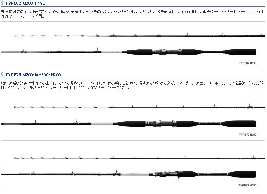 Shimano (SHIMANO) boat Rod LIGHT GAME BB [BB game] S190