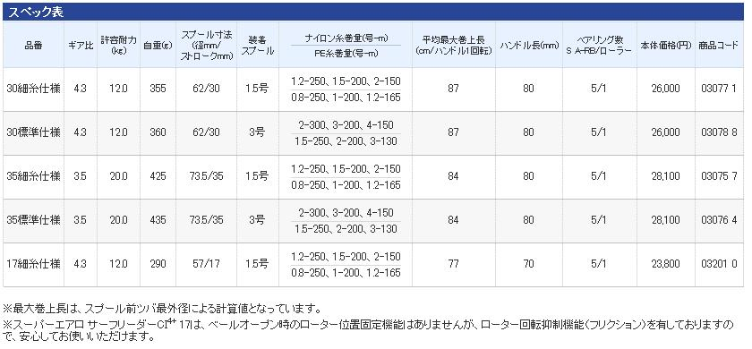 (禧玛诺) 禧玛诺纺纱卷轴 13 五十铃冲浪领袖 CI 4 + 35 [超级航空冲浪领袖 CI 4 +] 30 标准规格