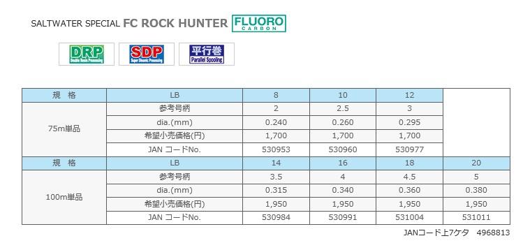 (赛) 赛氟碳咸水特别 FC 岩石猎人 75 万单位 (8 磅) 2 号和 3 号 (12 磅)