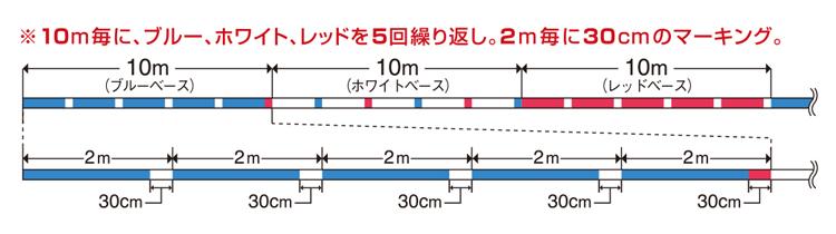 巴厘公共汽车(VARIVAS)  abaniegingu PE tippurantorikororu 150m 0.4号(VAR-EG)