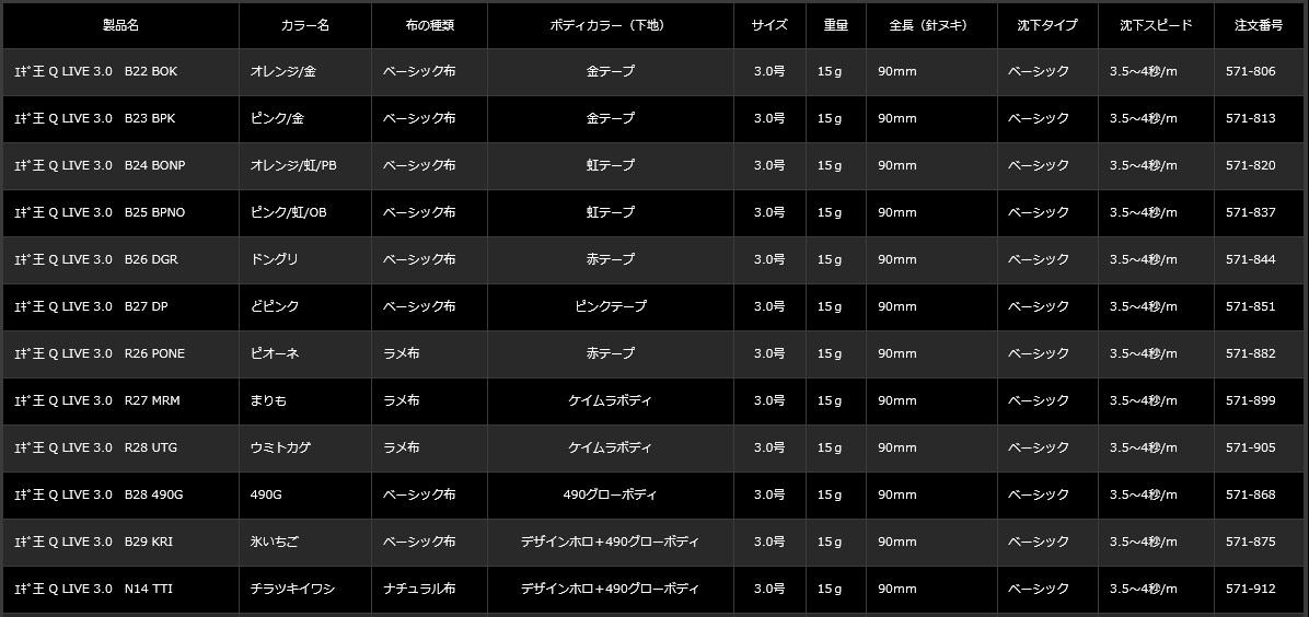 山下(YAMASHITA)egiegi王Q LIVE 490辉光3号B27/DP(Y-2016new)(egiQ-004)