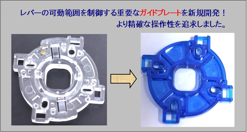 It is with board type joy-stick lever flat iron plate / shaft cover